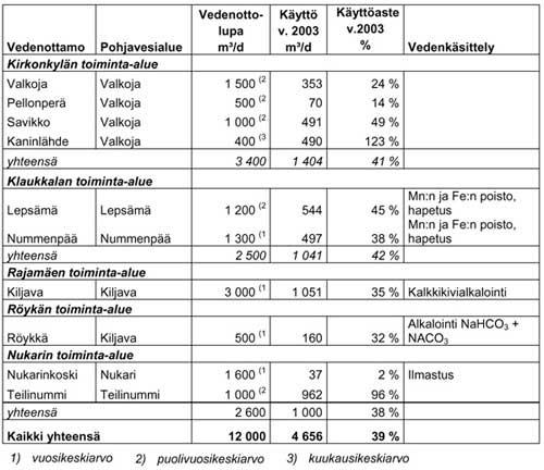 Nurmijärvi Rakennusvalvonta